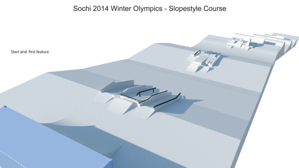 Sochi Slopestyle Course